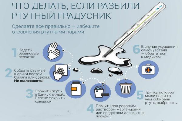 Что делать, если разбился градусник: правила уборки и меры безопасности картинки